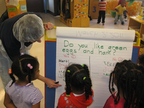Students voting whether they liked green eggs and ham